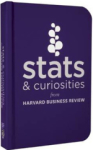Business Review, Stats and Curiosities: From Harvard Business Review