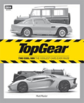 Matt Master Master, Top Gear: The Cool 500: The coolest cars ever made